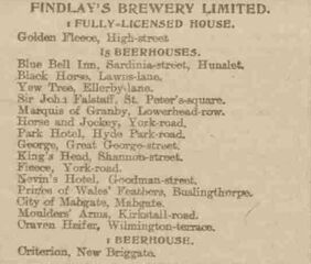 File:Findlays LeedsHouses1903.jpg